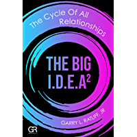 The BIG I.D.E.A². Method: The Cycle of All Relationships