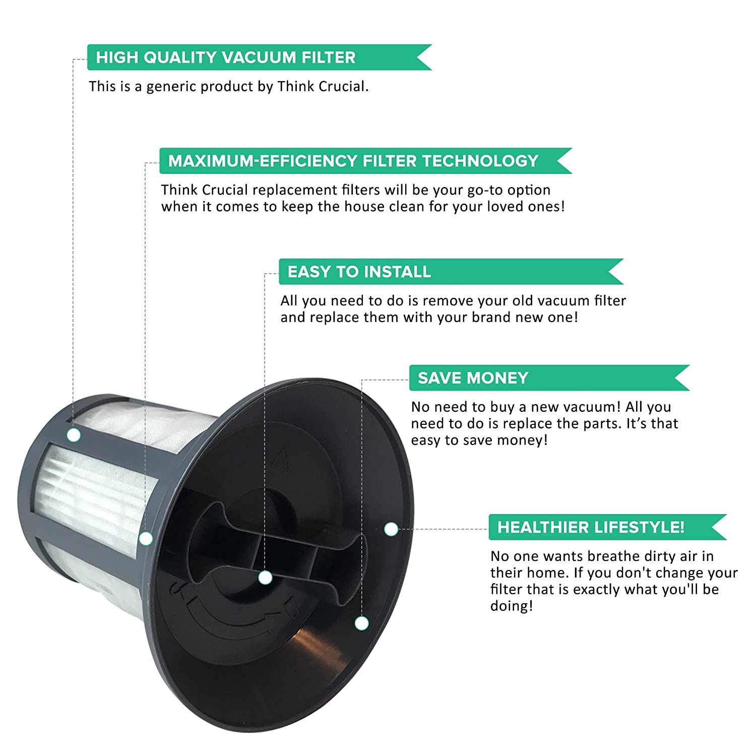 Dirt Bin Think Crucial Replacements For Bissell Bags Pre Post Motor Filter Fits Zing Vacuums 5