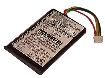 GPS PACKARD BELL COMPASSEO 500 TREIBER HERUNTERLADEN
