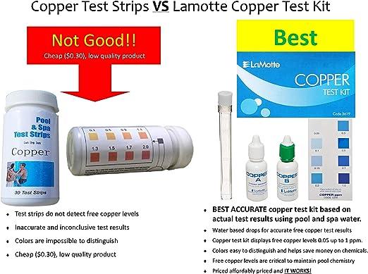 Kit de prueba de cobre para solar piscina purificador/ionizador ...
