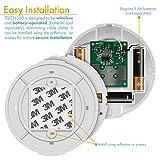 TOPGREENER TGCSL360-8PCS LED Motion Sensor