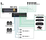 Tascam MZ-372 7-Channel Rackmount Zone Audio Mixer