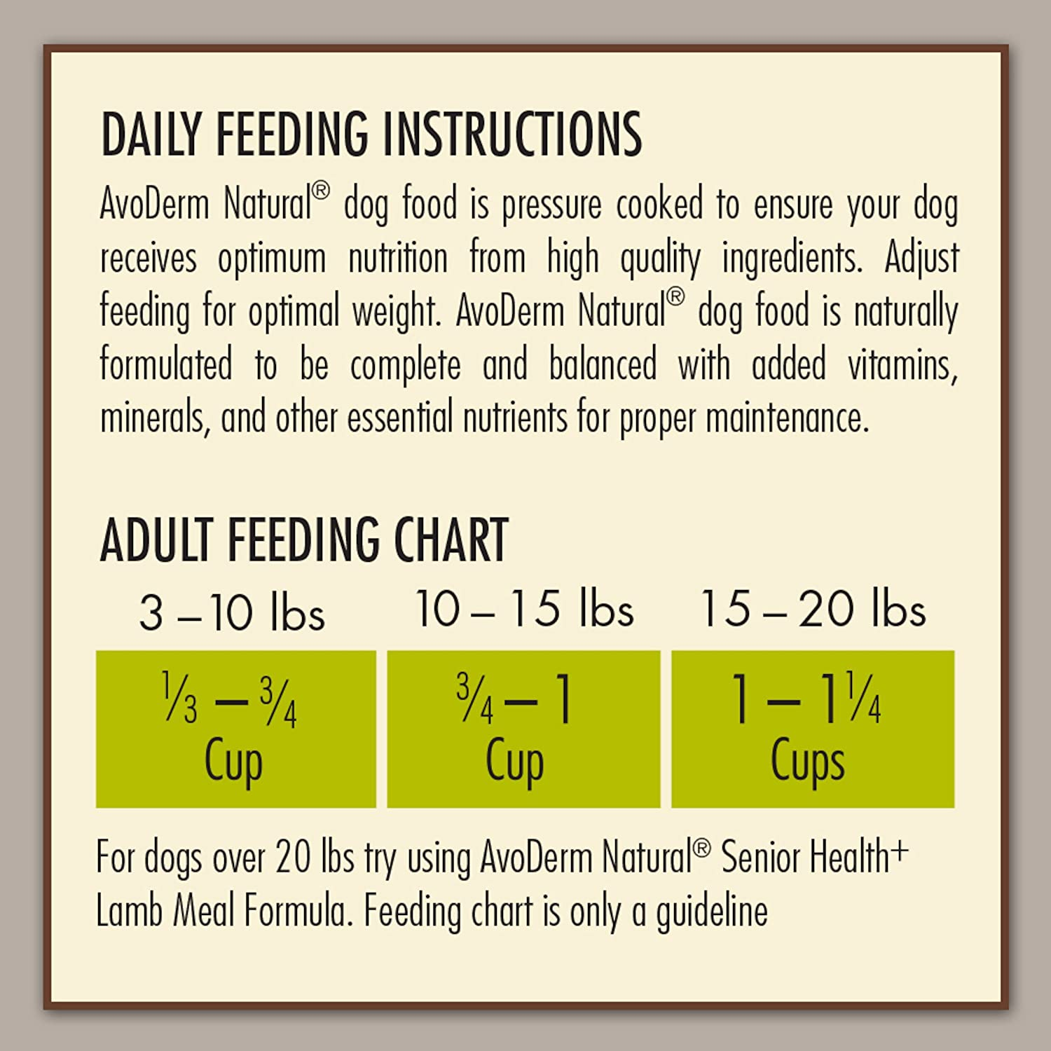 Dog food weight chart gallery free any chart examples dog food weight chart images free any chart examples las vegas pet weight loss dog weight nvjuhfo Image collections