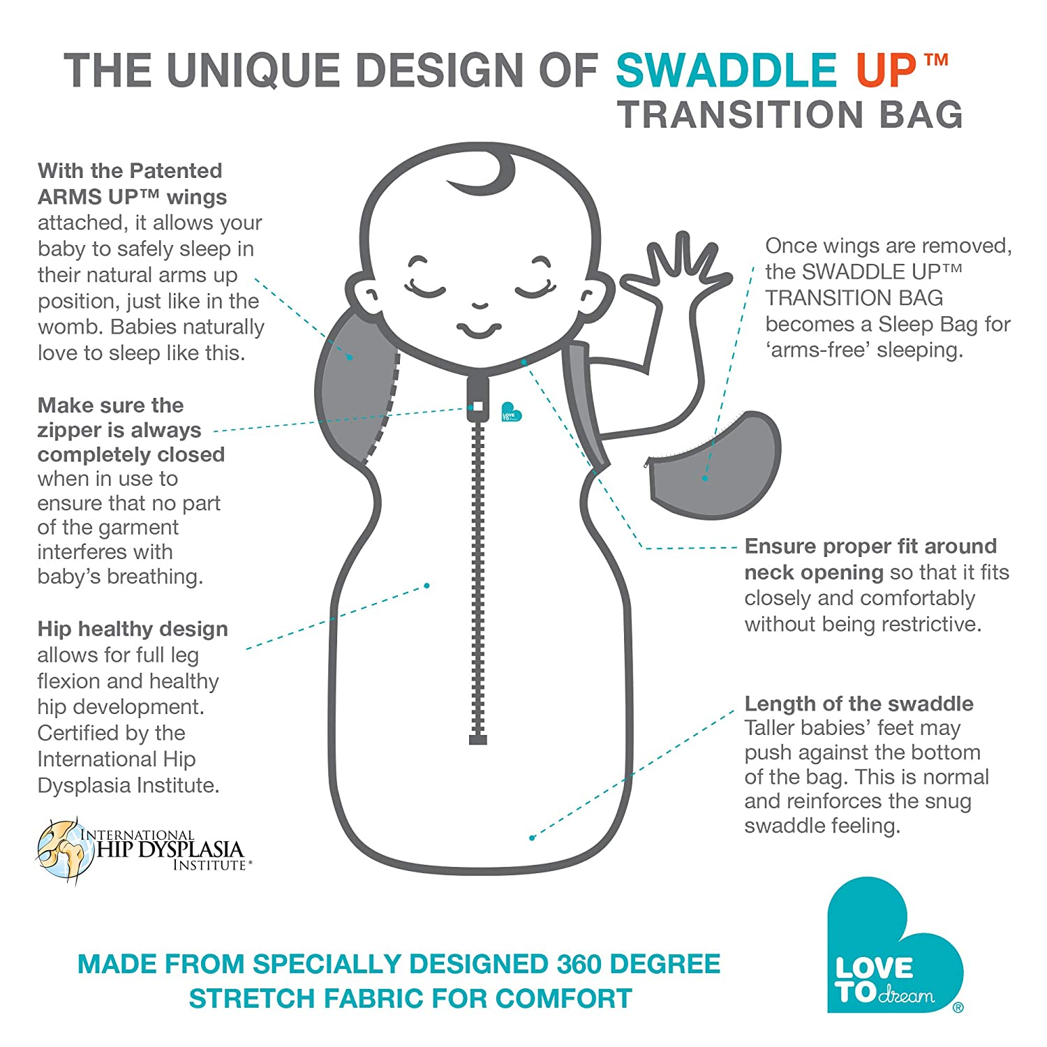 Information About Unique Deisgn of Swaddle Up Transition Bag