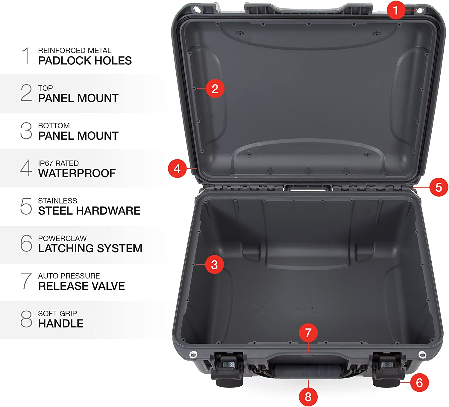 Graphite Nanuk 933 Waterproof Hard Case with Padded Dividers