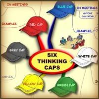 Six Thinking Caps - Mind Map
