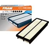 FRAM Extra Guard Air Filter, CA9600 for Select Acura and Honda Vehicles