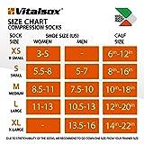 Vitalsox Patented Graduated Compression