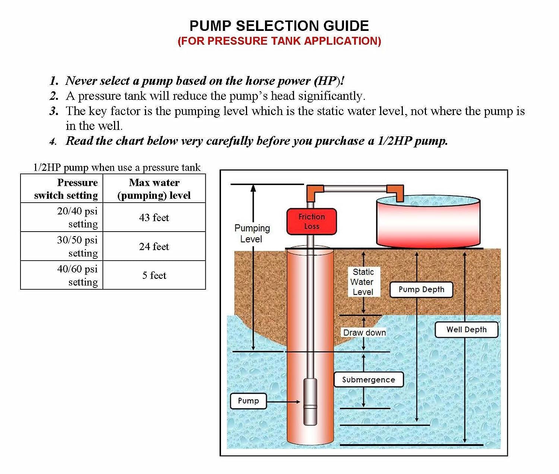 hallmark industries ma0343x 4a deep well submersible pump 1 2 hp