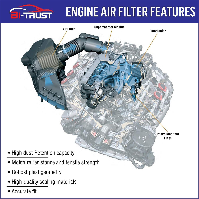 Premium Air Filter for Mitsubishi Outlander 2007-2014 w// 3.0L Engine
