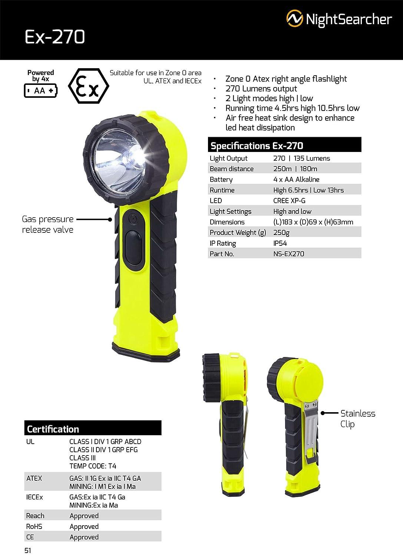 Nightsearcher EX270 intrínsecamente seguro linterna LED de ángulo recto linterna ATEX iecex aprobado: Amazon.es: Iluminación
