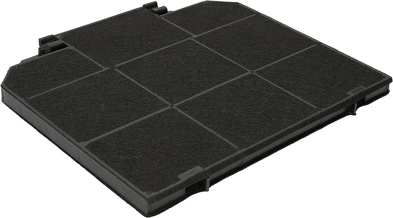, charbon ✧WESSPER/® Filtre de hotte pour Faber GLASSY ISOLA SP ENERGY
