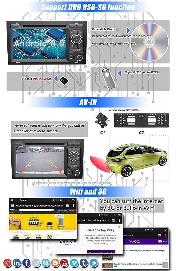 Ohok Android 8.0.0 Autoradio 7 Pulgadas 2 DIN Oreo Octa Core 4GB Ram 32GB ROM GPS Navegador Radio Soporta Bluetooth/WIF/ AV-IN/SWC para Audi A4 2002-2008 ...