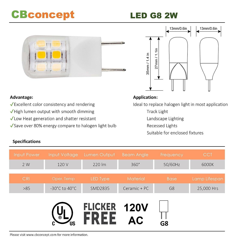 Puck Light 10 Bulbs JCD G8 Bi-Pin 20W Halogen Light Bulb 110V-120V AC 20 Watts RV /& Landscape Lighting San Francisco Microwave Range Accent Lighting Standard 37mm CBconcept Chanderlier