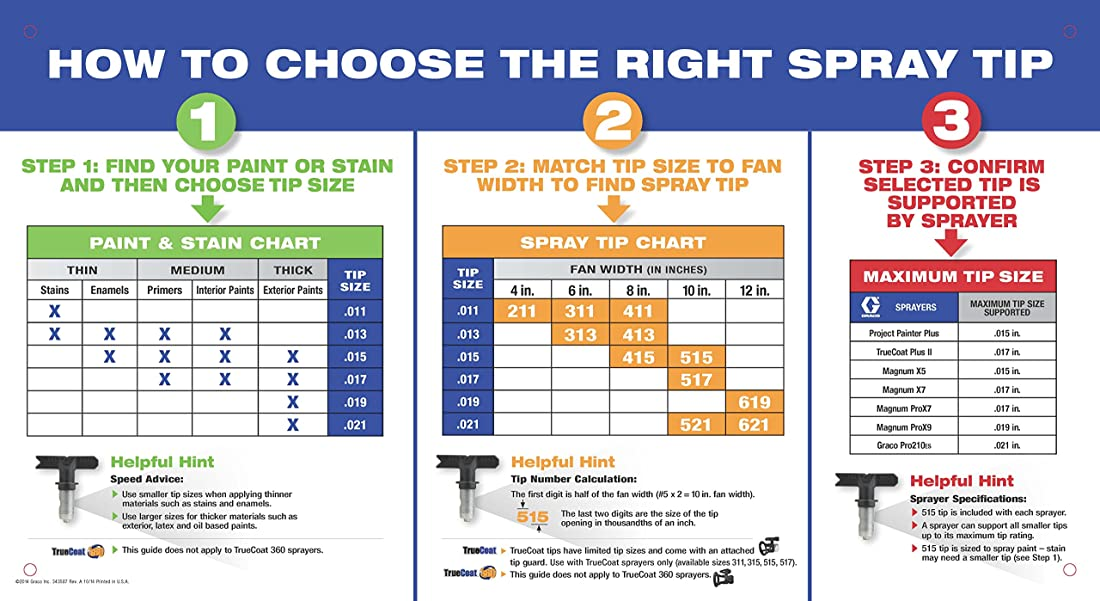 how to choose the spray tip