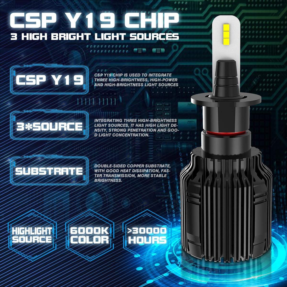 Pack of 2 TUINCYN H3 LED Headlight Bulb Fanless 6500K Xenon White 8000 Lumens CSP Chip All-in-one Head Light Headlamp Conversion Kit Bright Fog Light DRL Driving Lamp