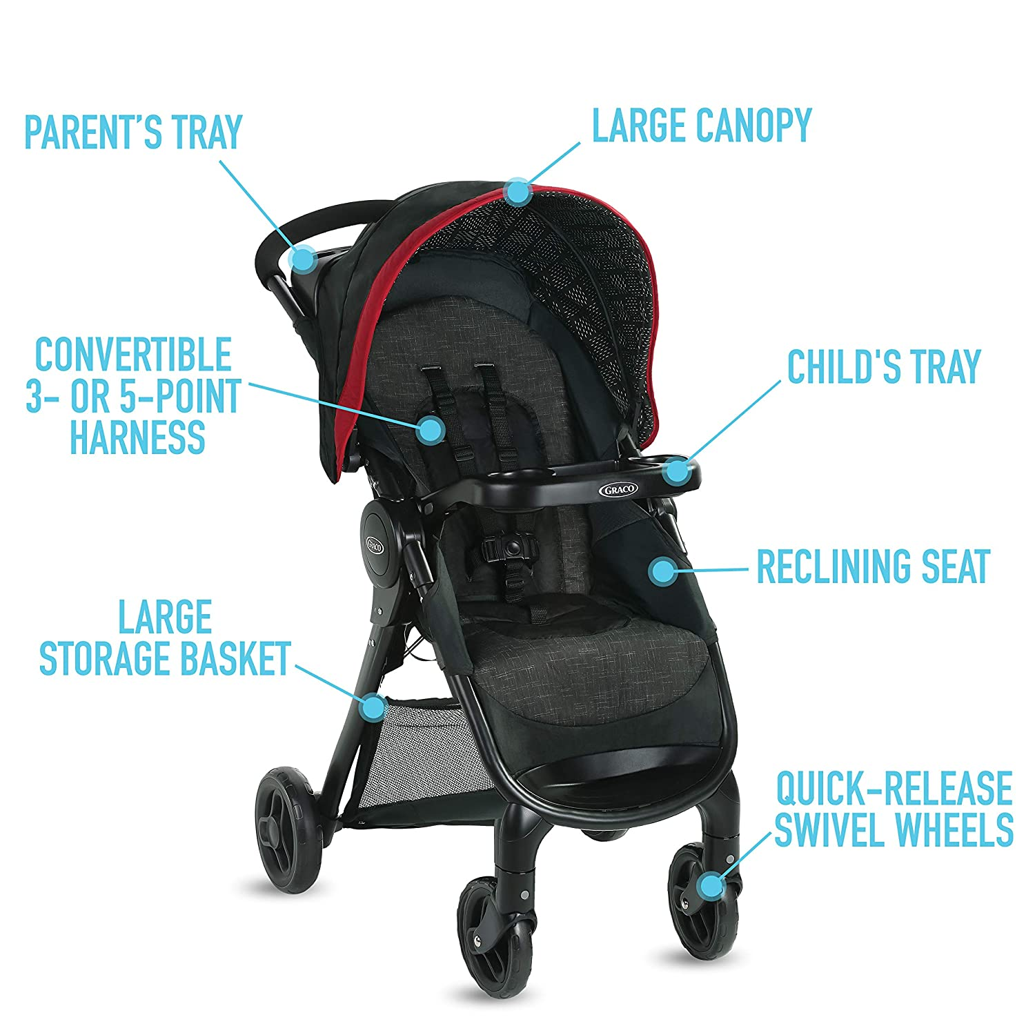 Amazon.com: Graco FastAction SE Travel System: Baby