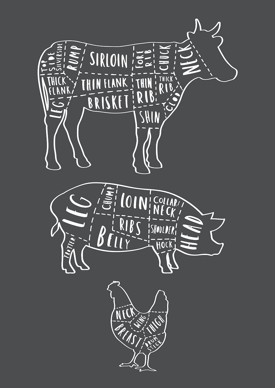 Amazon.de: Küche Butcher Fleisch Schnitte Print - A4 anthrazit ...