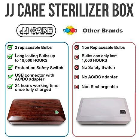 Kacsoo Esterilizador UV Caja profesional Electrodom/ésticos Sal/ón Desinfecci/ón LED Herramientas de limpieza y herramientas de belleza Equipo para u/ñas