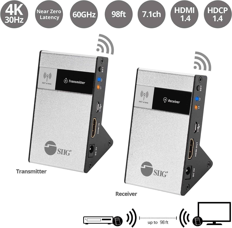 SIIG Wireless 4K HDMI