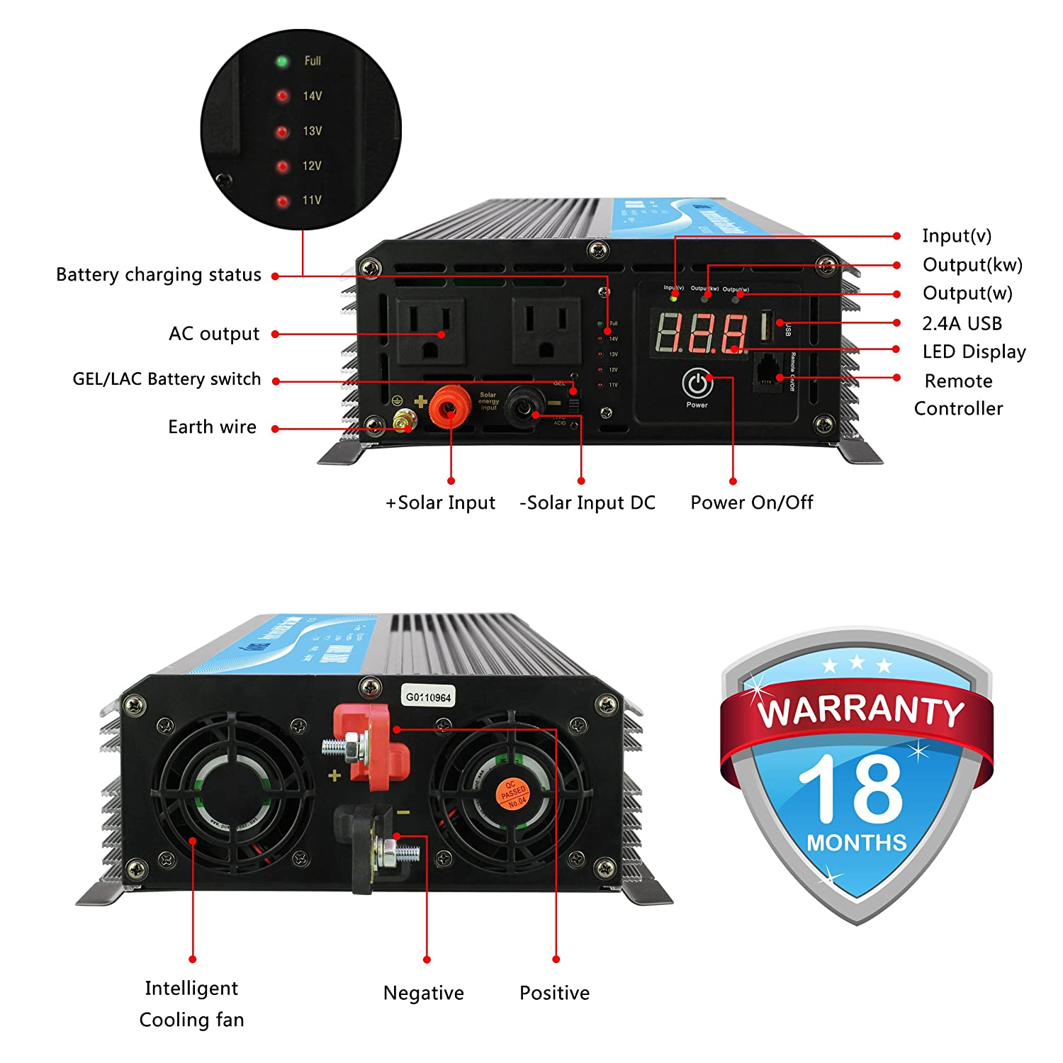 Giandel 3000W Heavy Duty Power Inverter 12V DC to 110V 120V AC 20A Solar  Charge Controller Remote Control Dual AC Outlets & USB Port for RV Truck