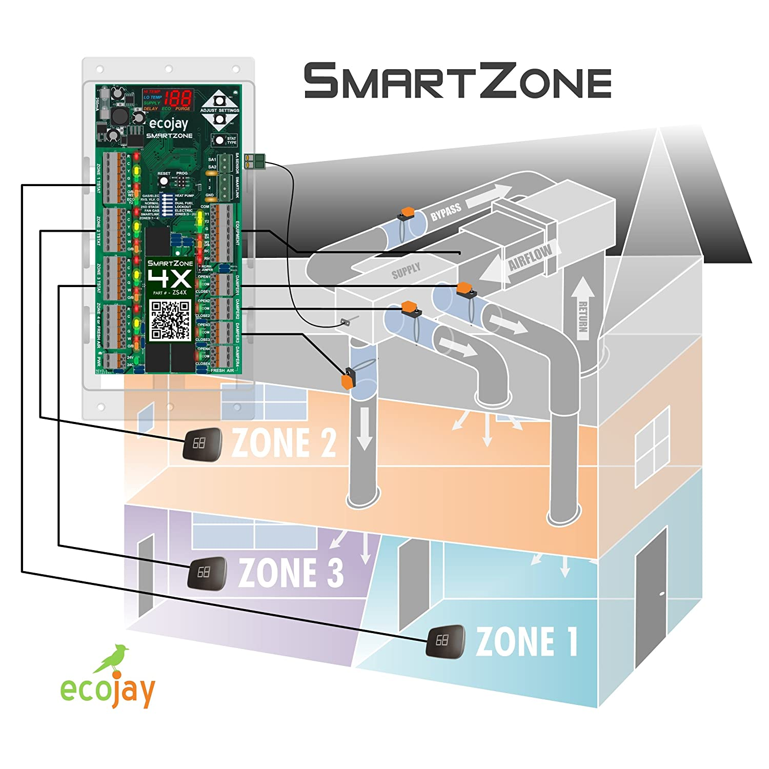 SmartZone-4X Control - 4 zone controller KIT w/Temp sensor - Universal  Replacement for honeywell zoning panel truezone hz432 & more - - Amazon.com