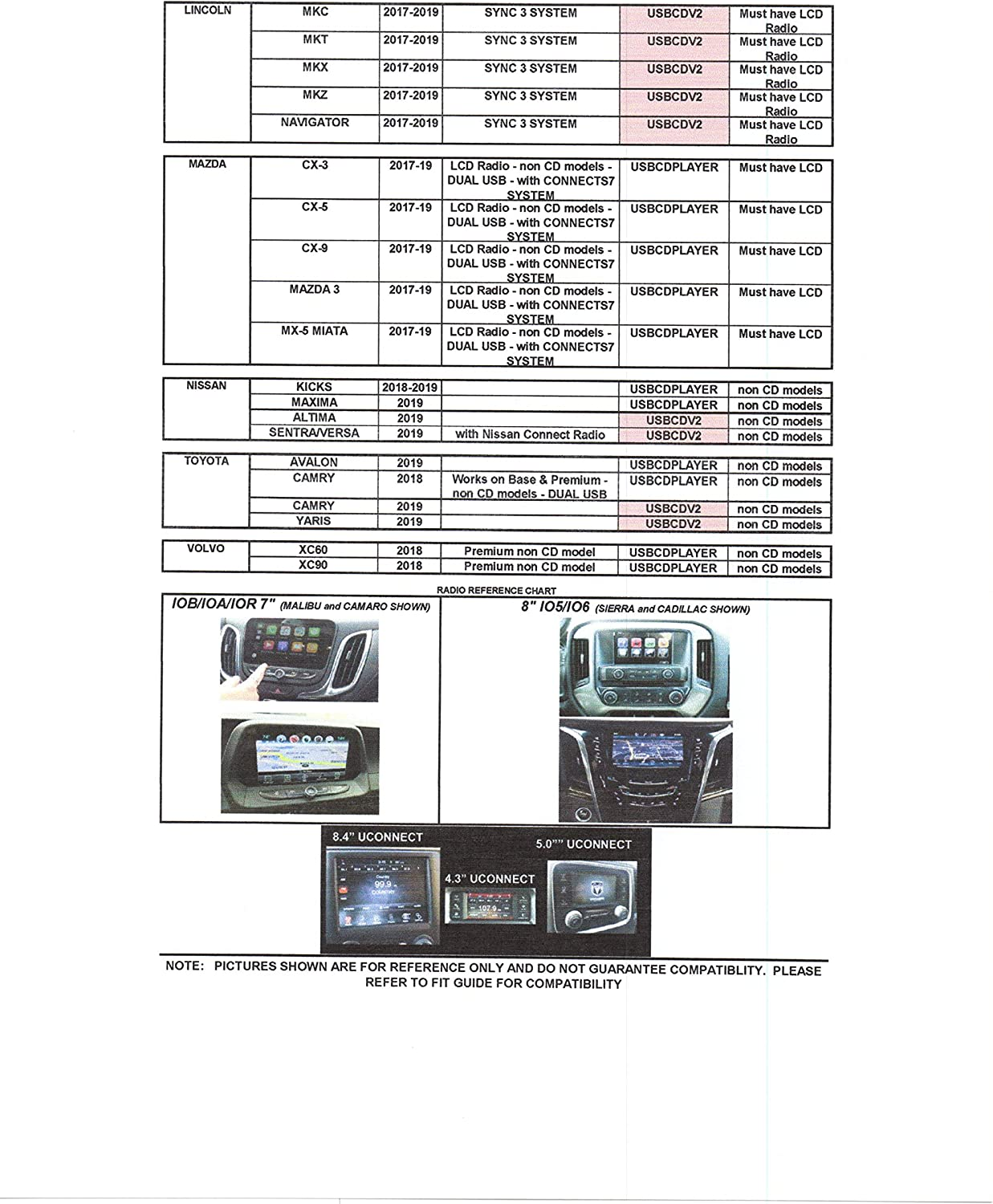 See Vehicle Fit Chart PDF Automotive Integrated Electronics OE Integrated Vehicle CD Player via USB radio connection National Marketing Group USBCDPLAY2