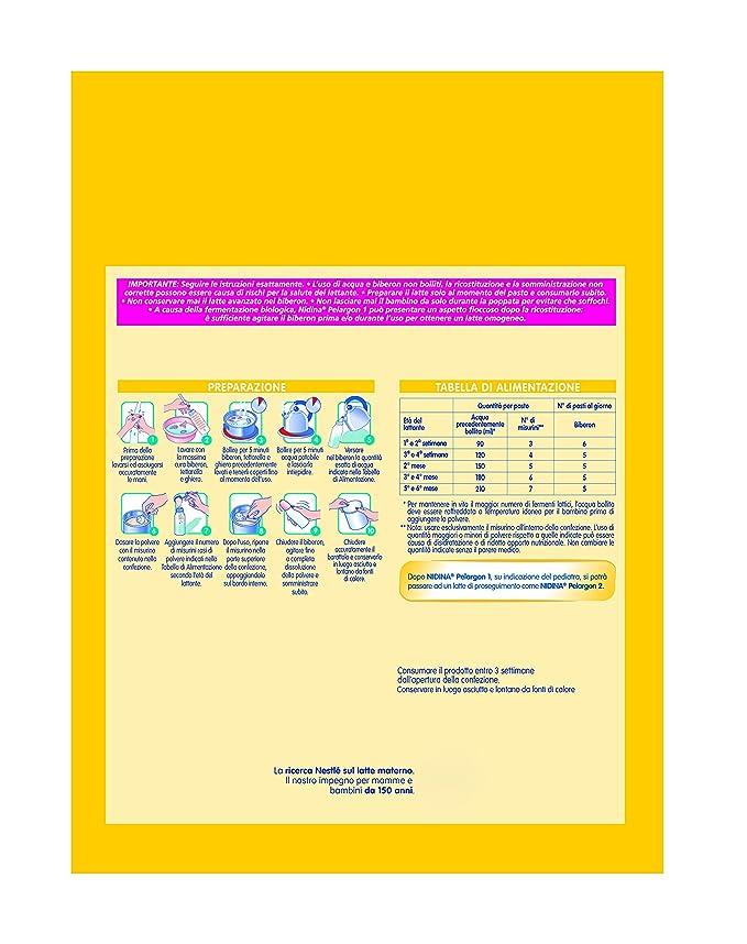 Nidina Pelargon 1 800G: Amazon.es: Salud y cuidado personal
