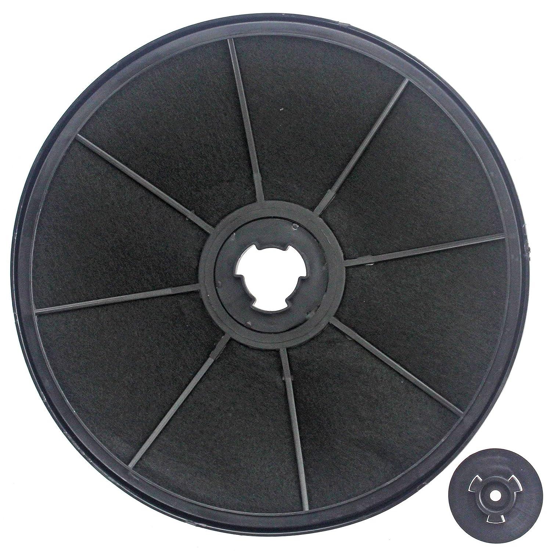 spares2go Carbon Charcoal Vent Filter für Jackson 25003250042501525016Dunstabzugshaube Kapuze