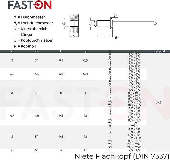 V2A Popnieten 50 St/ück Edelstahl A2 5x12 mm - - DIN 7337 Form A - SC7337 Blindnieten mit Flachkopf SC-Normteile