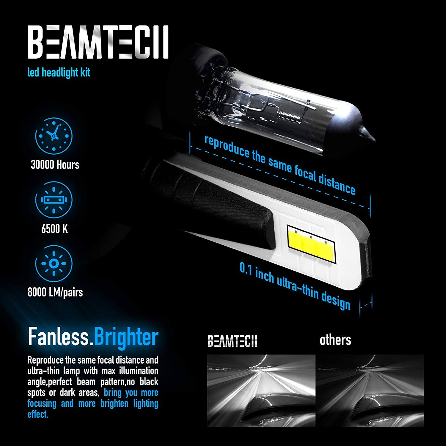 Adjustable Beam 6500K Bright White IP68 60W 10600 Lumens Super Bright 5530 Chips All-in-One Conversion Kit XENPLUS 9006 HB4 LED Headlight Bulbs