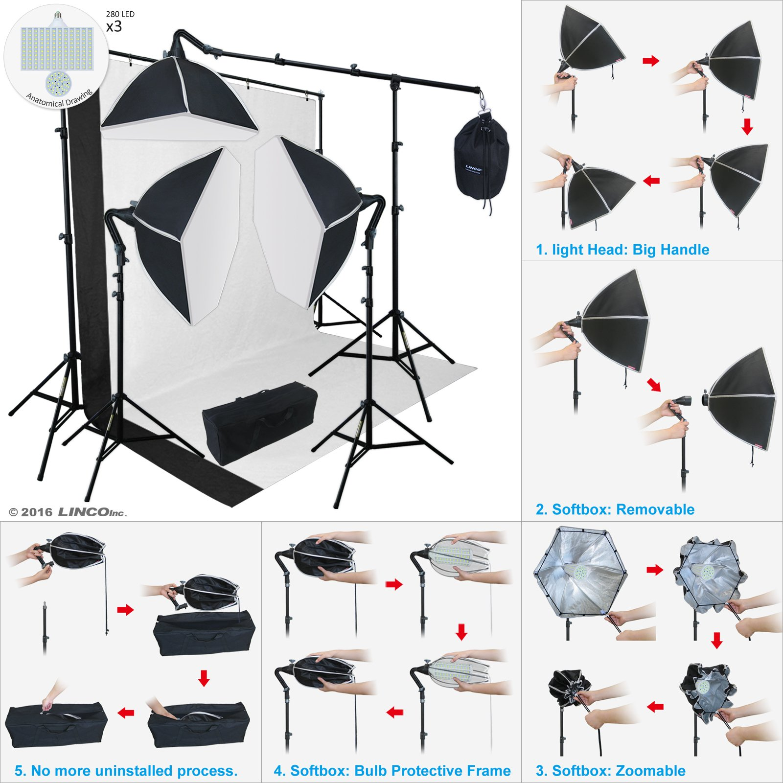 LINCO Lincostore Morning Glory Softbox Studio Lighting Kit 840 LED AM151- Perfect Effect and No Uninstalled Process by Linco