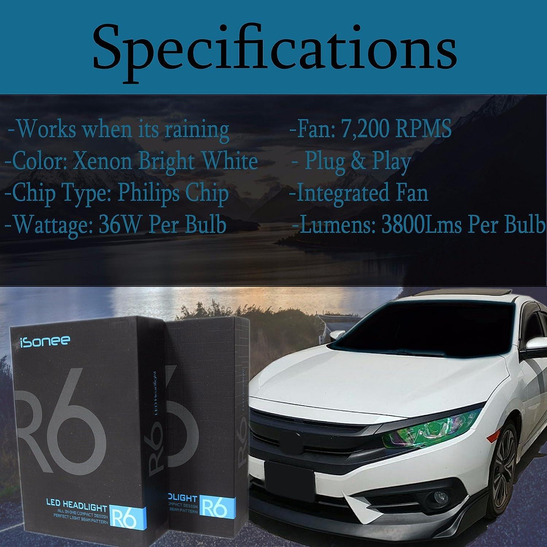 2pcs AORRO H1 LED Headlight Bulbs All-in-One Conversion Kit 72W 8000LM 6500K Cool White LightPlug/&Play