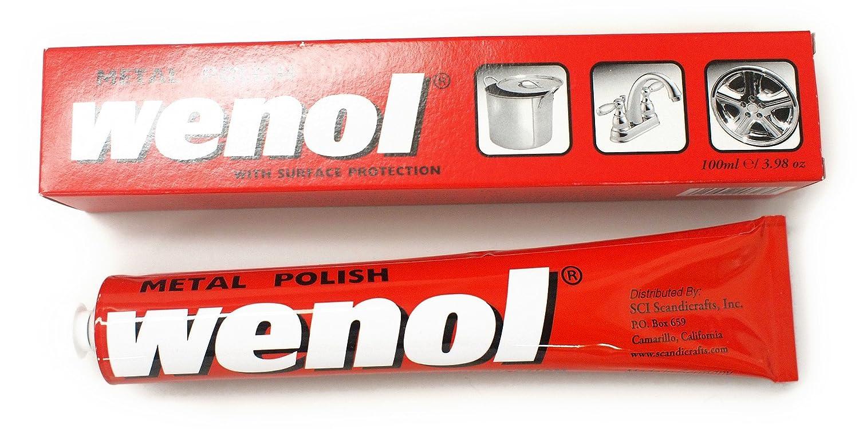 Wenol polish uk dating