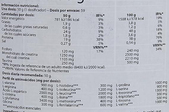 Scitec Nutrition Volumass 35 ganador chocolate holandés 2950 g: Amazon.es: Salud y cuidado personal