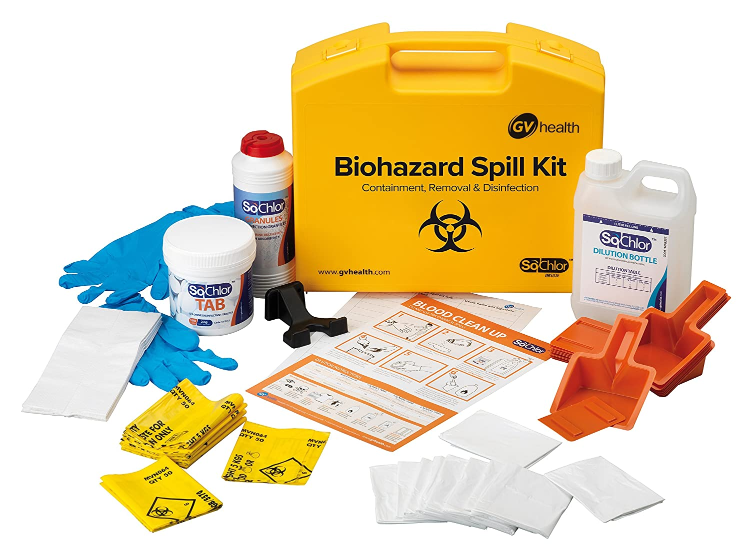 Best Biohazard Kits for Cleanups in the Workplace