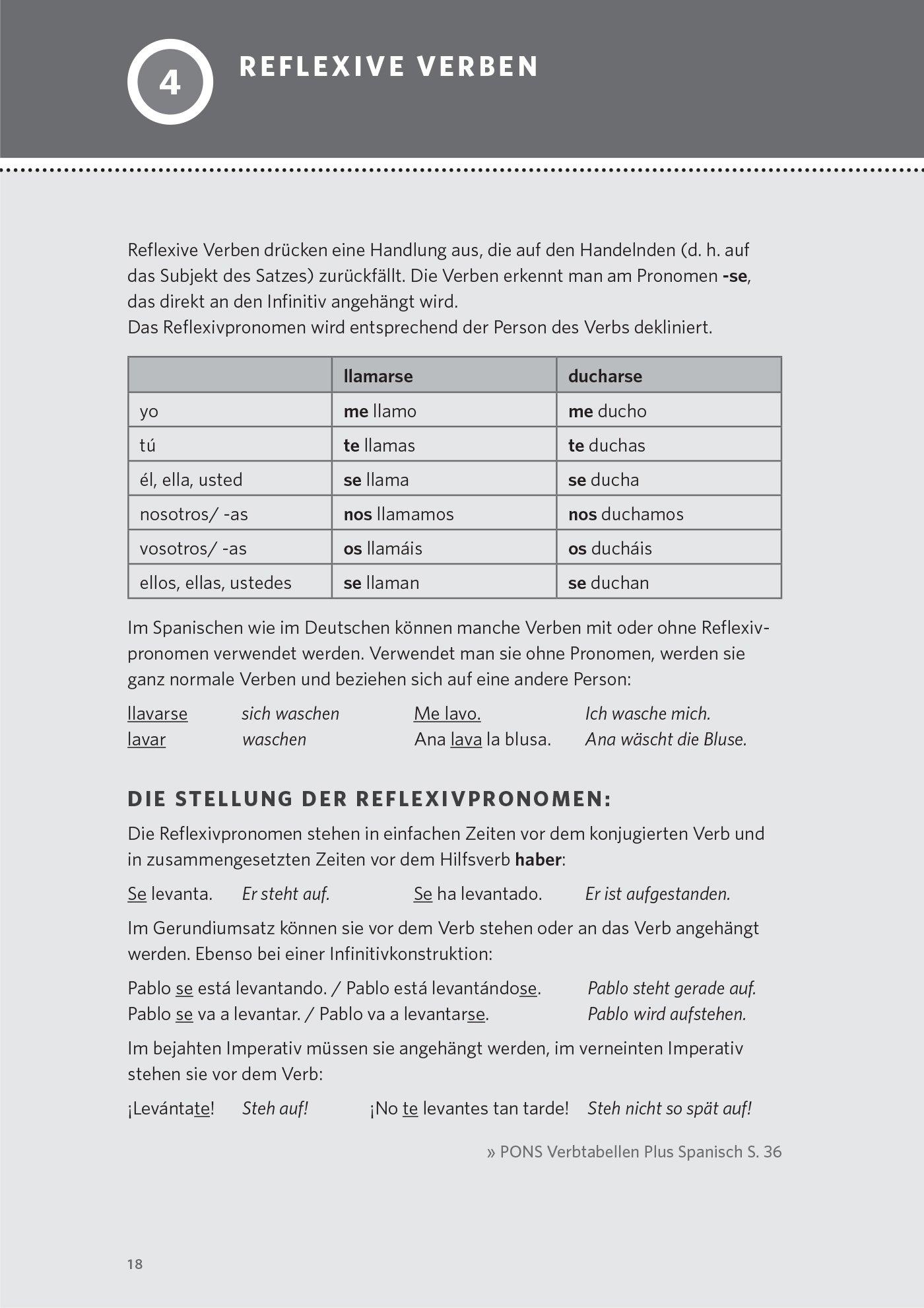 PONS Verben & Zeiten trainieren Spanisch: In 200 Übungen Verbformen ...