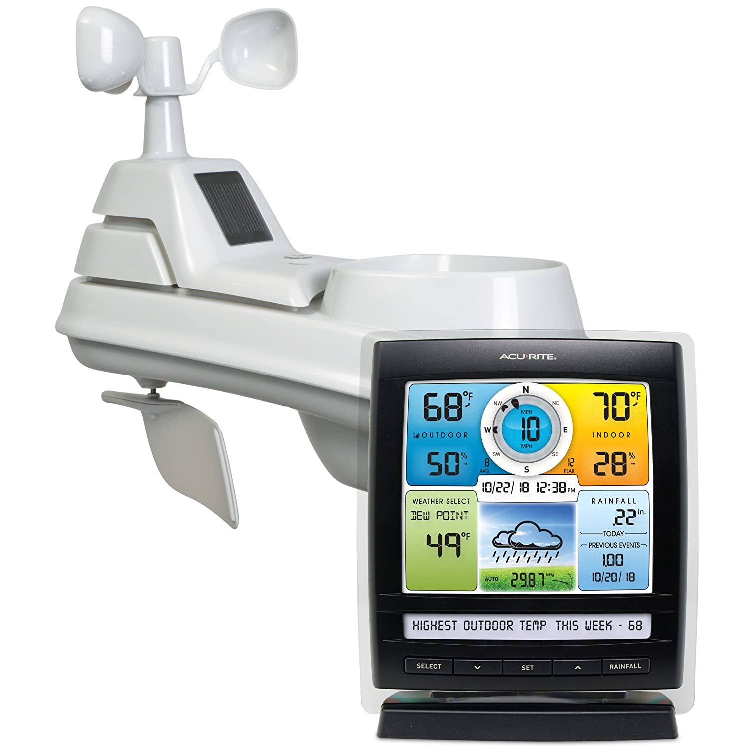 AcuRite 01512 Wireless Weather Station with 5 in 1 Weather Sensor Temperature and Humidity Gauge Rainfall Wind Speed and Wind Direction