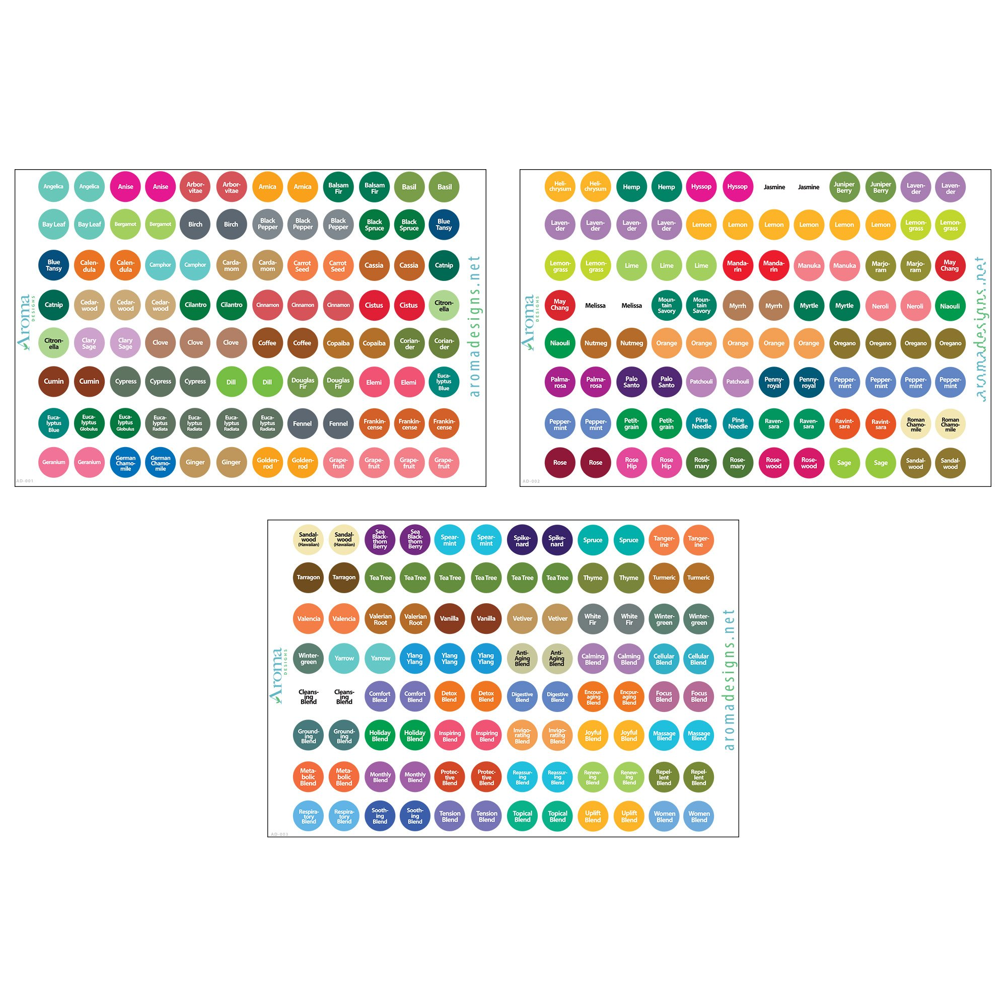 Essential Oils Labels - Complete Set - Includes Multiple Bottle Cap Stickers for ALL Oils - Perfect Lid Stickers to Keep Your Oils Organized