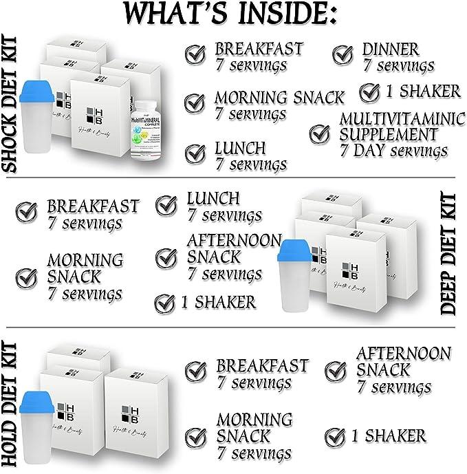 7 días de dieta de proteína fase 2 - DEEP - 28 reemplazos de ...