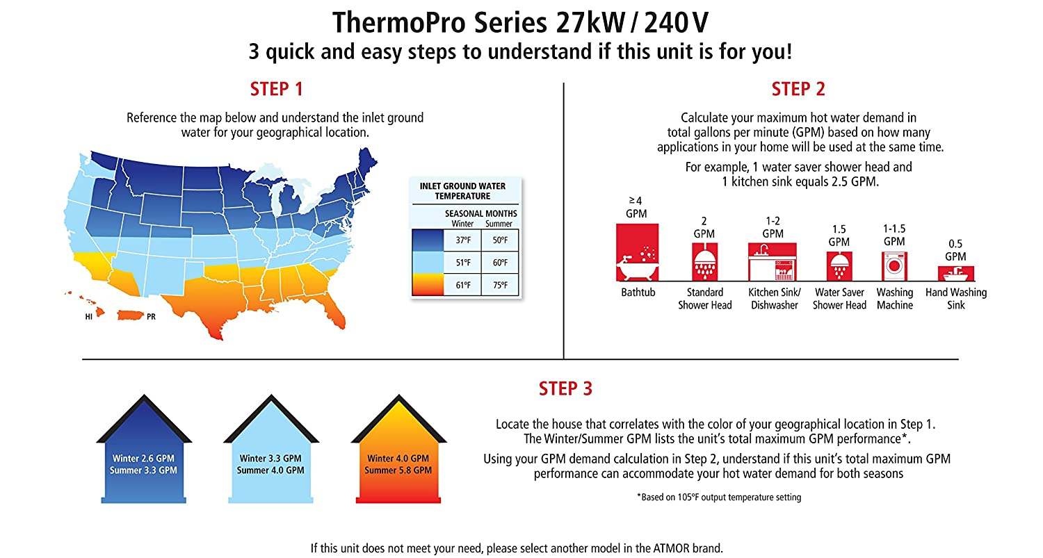 Atmor AT-910-27TP ThermoPro 27kW/240V Electric Tankless Water Heater, on