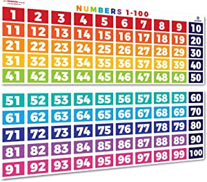 Sproutbrite Math Posters Numbers 1-100 Classroom Decorations for Teachers - Banners Bulletin Board and Wall Decor for Elementary and Middle School