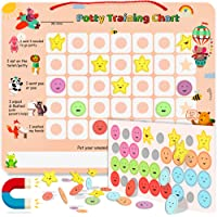 PutskA Potty-Training-Magnetic-Reward-Chart for Toddlers - Potty Chart with Multicolored Emoji & Star Stickers…
