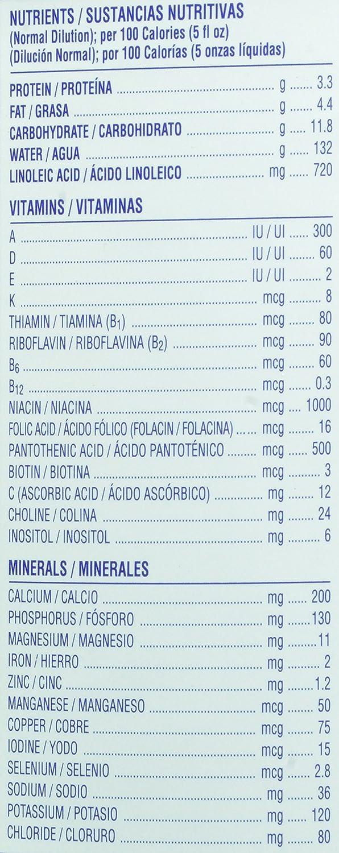 Amazon.com : Niño Transiciones, polvo a base de soja de Plancha, 20 onzas (paquete de 4) : Baby