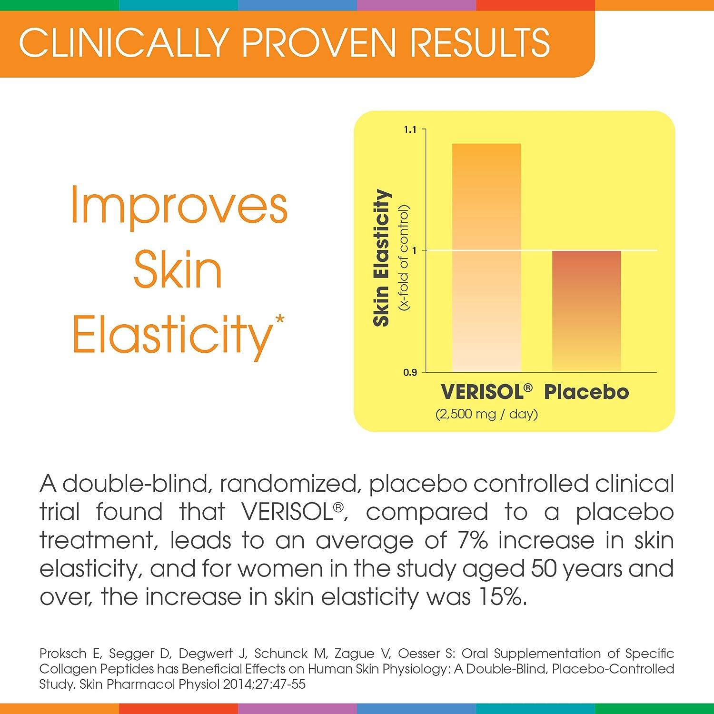 Amazon.com: Sparkle Skin Boost (2 Pack) Verisol Collagen Peptides Protein Powder Vitamin C Orange Supplement Drink, 5.3oz: Health & Personal Care