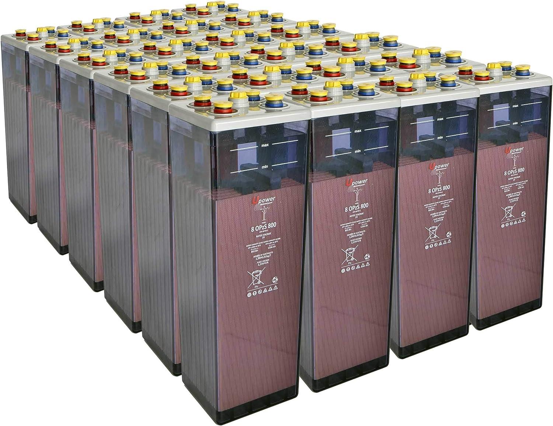 Bateria Solar, 8 OPZS 800 48V Mas de 20 años de Vida