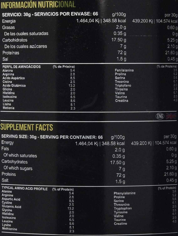 Big Man Nutrition Ultimate Whey Proteína Compuesta, Cinnamon Vanilla - 2000 gr