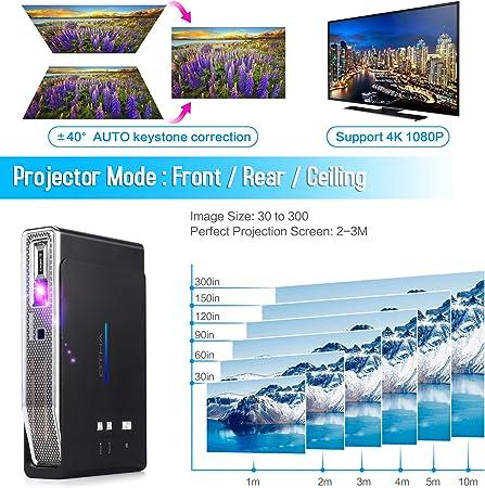 OTHA 4K Proyector, Mini Proyector V5, Proyector Portátil, 3800 ...
