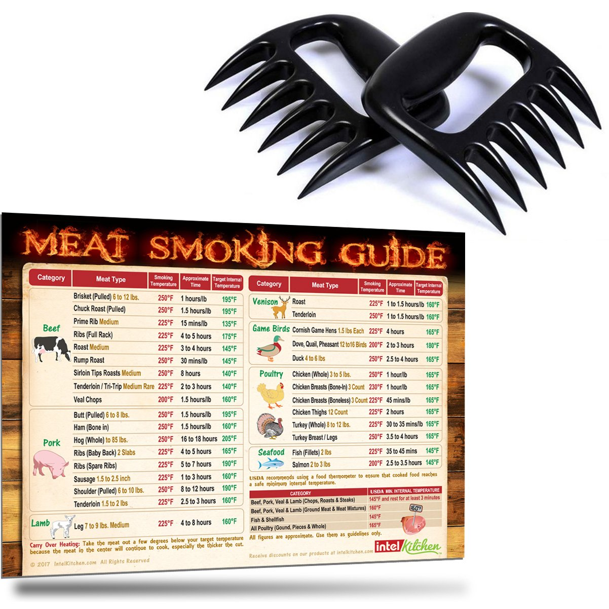"""BBQ Smoker Accessories Gifts: Best Meat Smoking Time & Temperature Guide 8""""x11"""" Magnet + 2 Bear Claws Meat Shredder Paws for Pulled Pork Beef Chicken Turkey BPA Free Meat Claws Handlers Forks"""