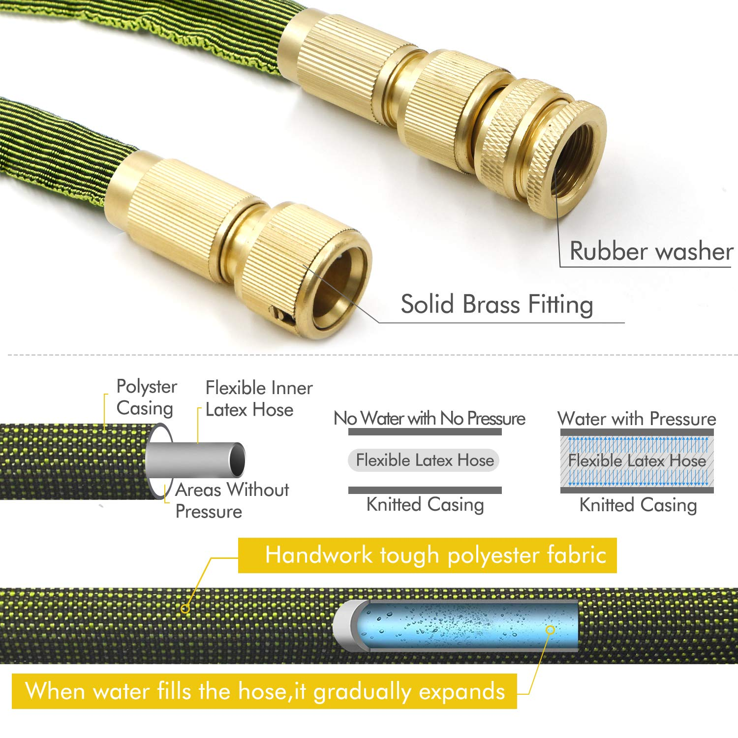 RioRand Garden Hose Expandable Water Pipe 75FT Expanding Water Hose with 8 Pattern Spray Nozzle,3/4\